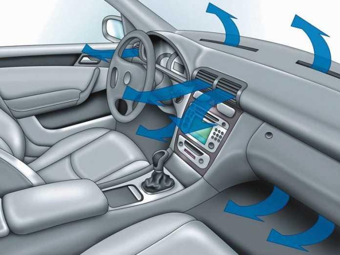 Не включай кондиционер сразу после запуска двигателя автомобиля