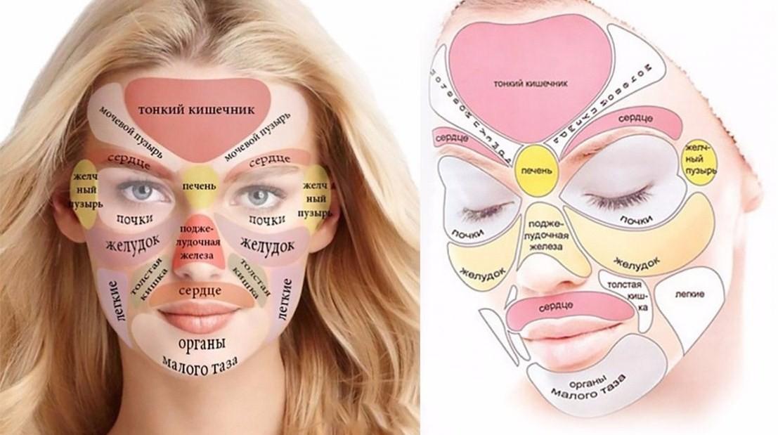 Диагностика заболеваний по лицу и шее