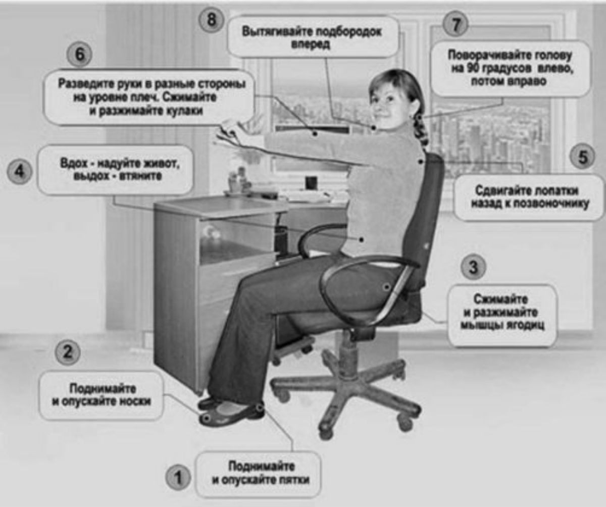 Гимнастика Воробьёва на 6 минут