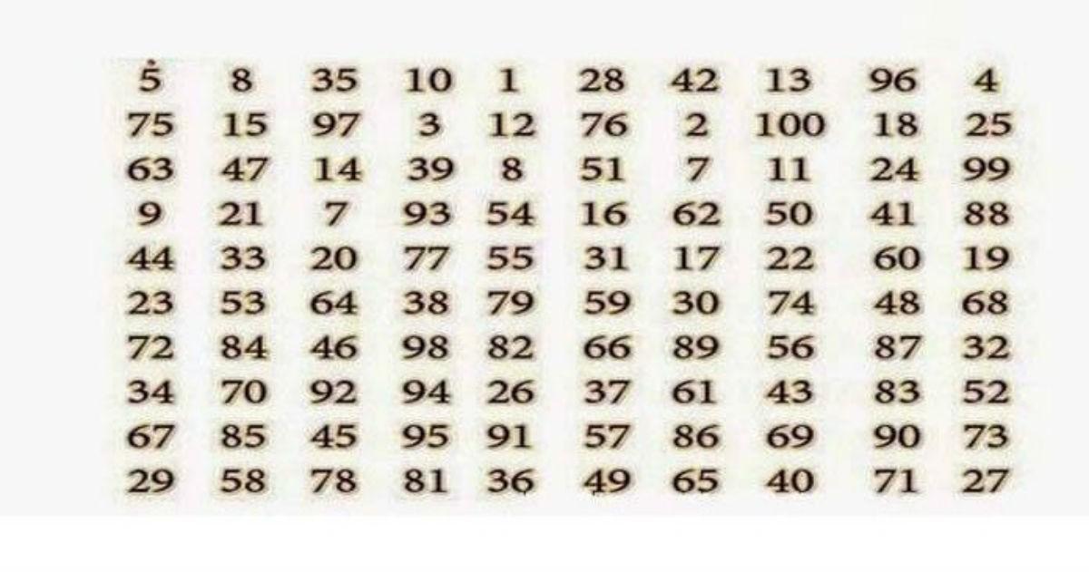 Просто выбери число, и получи предсказание от Елены Куриловой!100% помощь!!